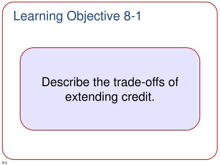 Learning objective 8 1