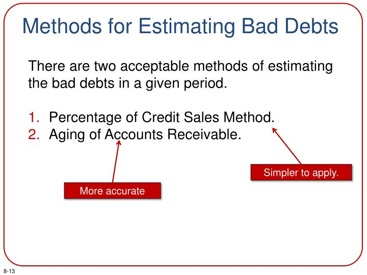 Methods for Estimating Bad Debts