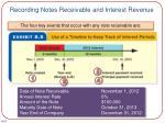 recording notes receivable and interest revenue