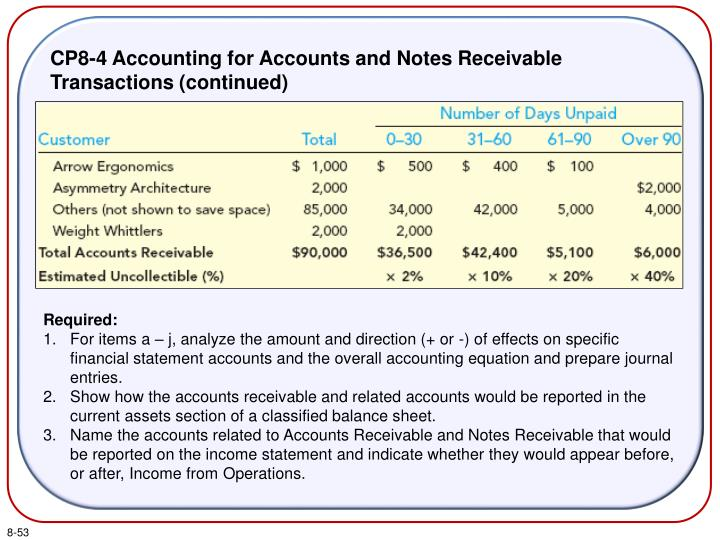 CP8-4 Accounting for Accounts and Notes Receivable Transactions (continued)