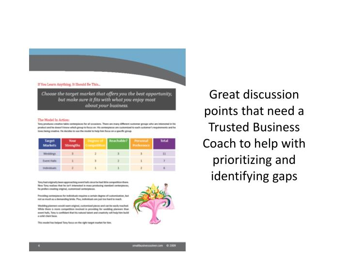 Great discussion points that need a Trusted Business Coach to help with prioritizing and identifying gaps