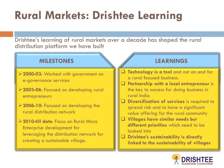 Rural Markets: Drishtee