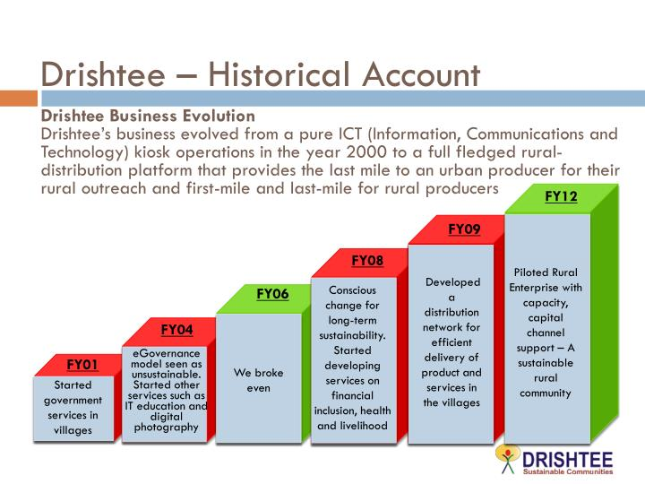 Drishtee – Historical Account