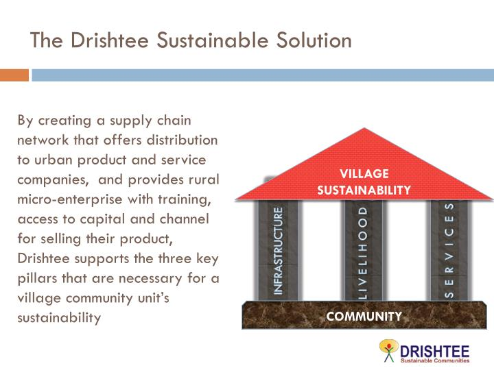 The Drishtee Sustainable Solution