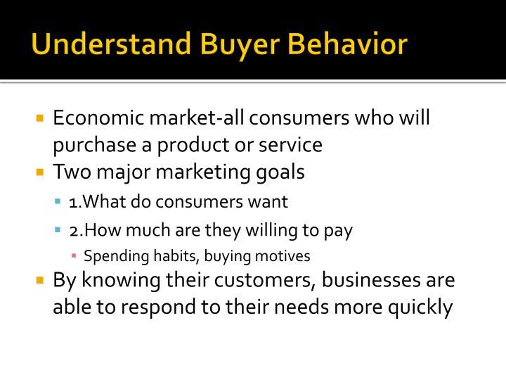 Understand Buyer Behavior