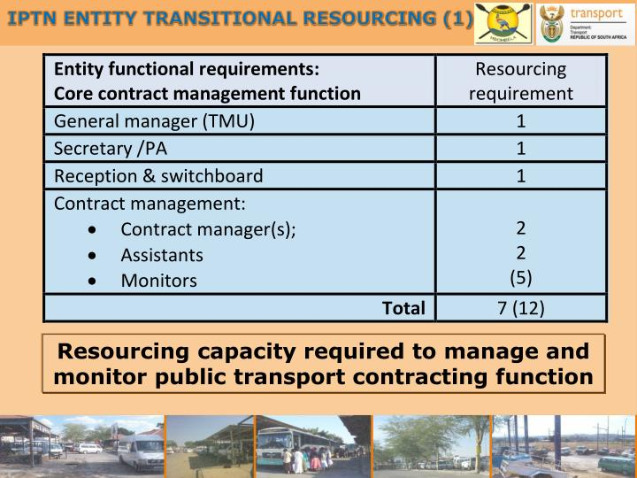 Resourcing capacity required to manage and monitor public transport contracting function