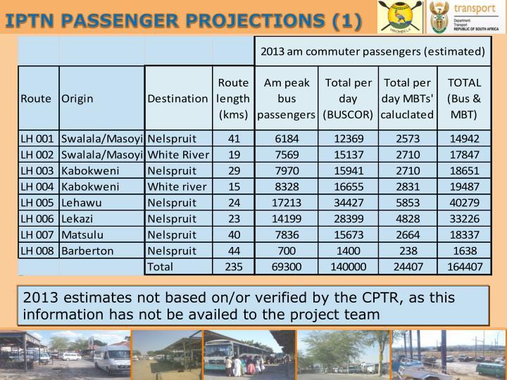 IPTN PASSENGER PROJECTIONS (1)