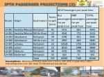 iptn passenger projections 2