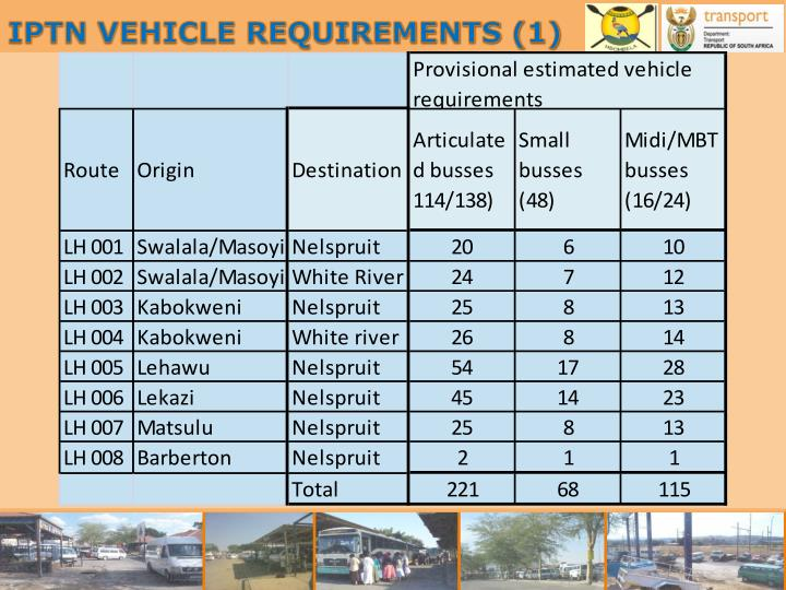 IPTN VEHICLE REQUIREMENTS (1)
