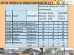 iptn vehicle requirements 1