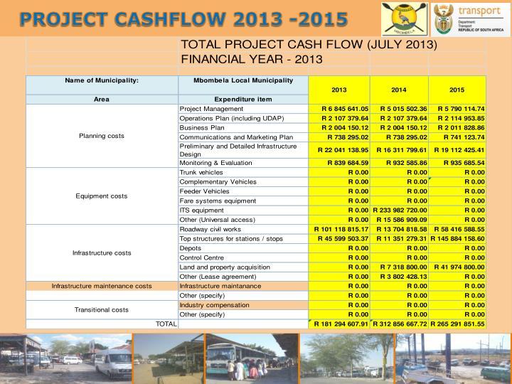 PROJECT CASHFLOW 2013 -2015