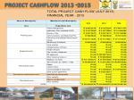 project cashflow 2013 2015