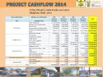 project cashflow 2014