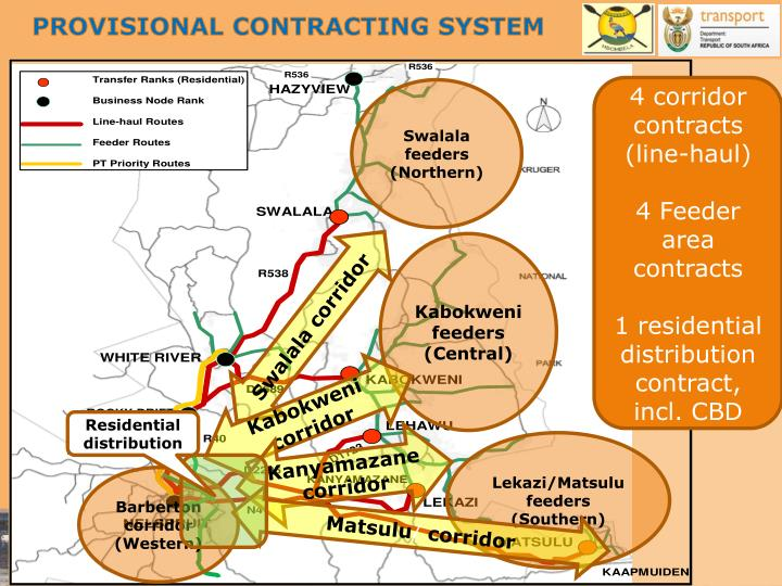 PROVISIONAL CONTRACTING SYSTEM