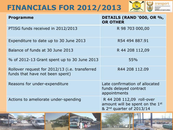 FINANCIALS FOR 2012/2013