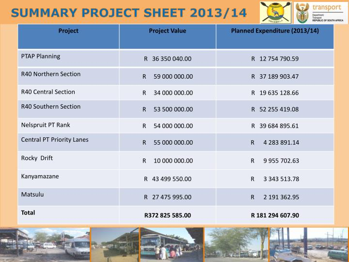 SUMMARY PROJECT SHEET 2013/14
