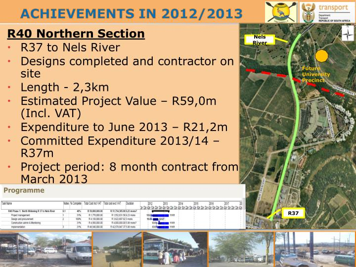 ACHIEVEMENTS IN 2012/2013