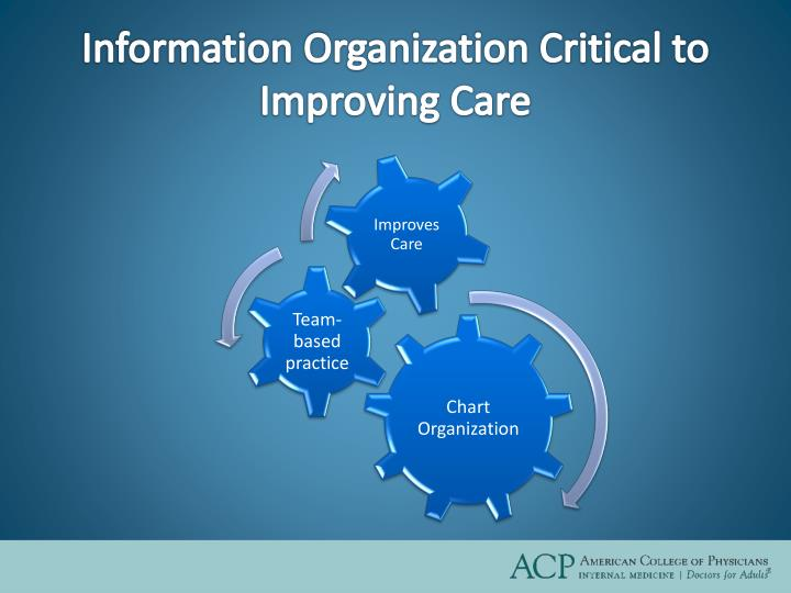 Information Organization Critical to Improving Care