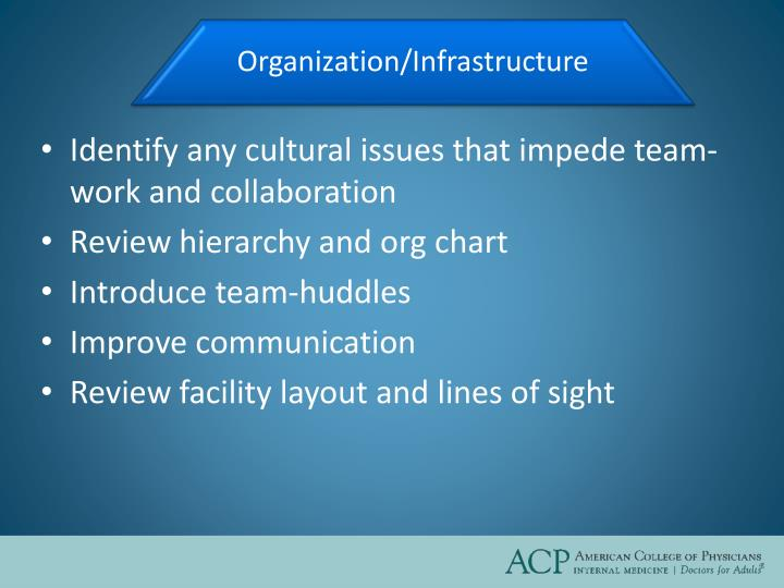 Identify any cultural issues that impede team-work and collaboration