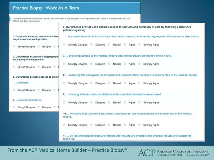 From the ACP Medical Home Builder – Practice Biopsy®