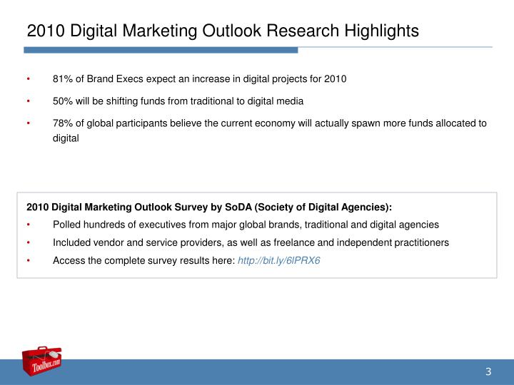 2010 digital marketing outlook research highlights