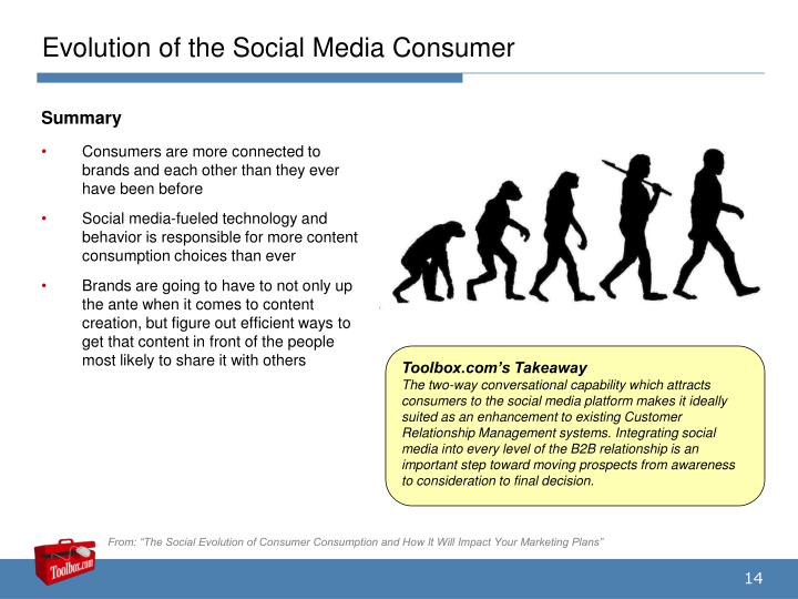 Evolution of the Social Media Consumer