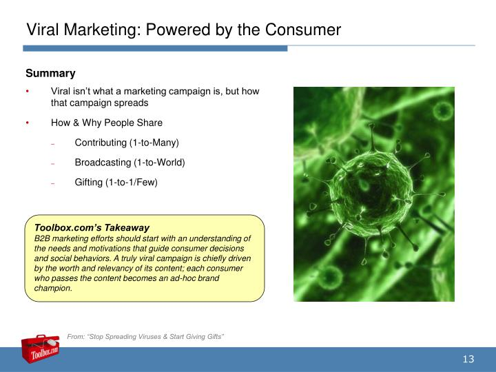 Viral Marketing: Powered by the Consumer