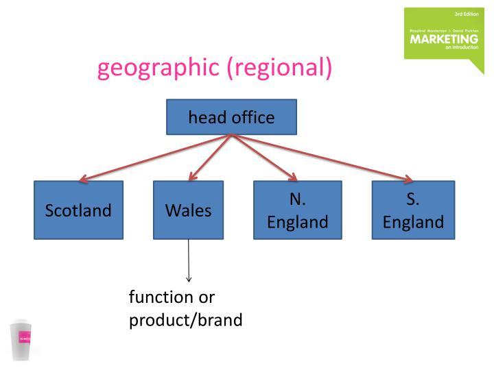 geographic (regional)