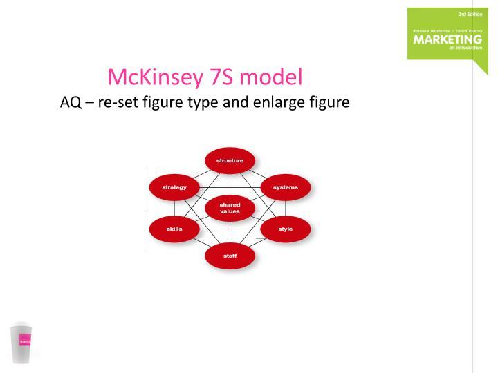 McKinsey 7S