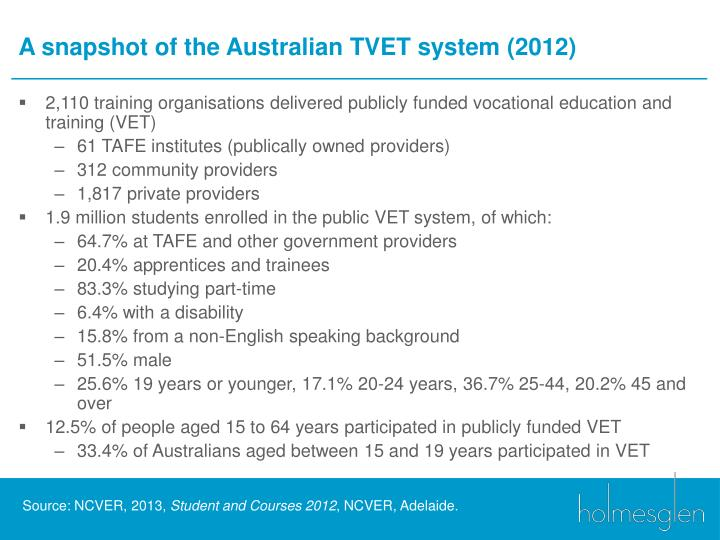 A snapshot of the Australian TVET system (2012)