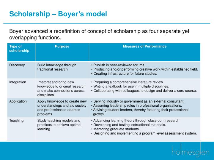 Scholarship – Boyer's model