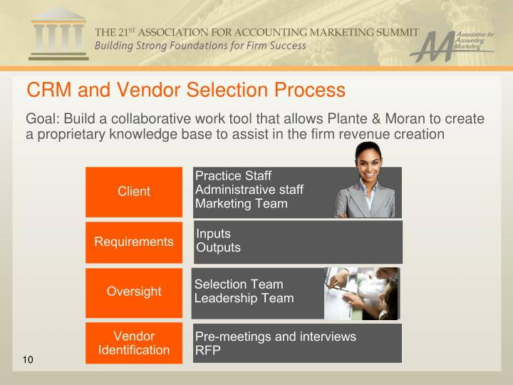 CRM and Vendor Selection Process