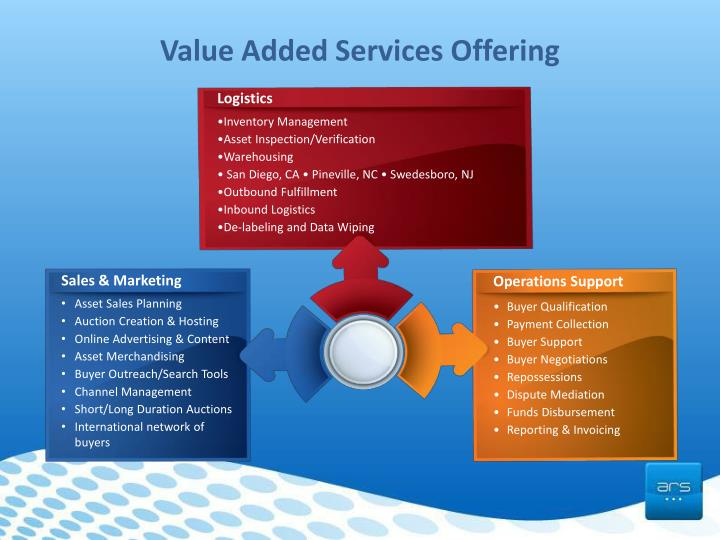 Value Added Services Offering