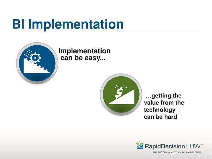 BI Implementation