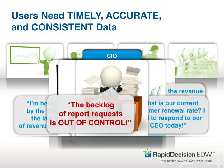 Users Need TIMELY, ACCURATE,