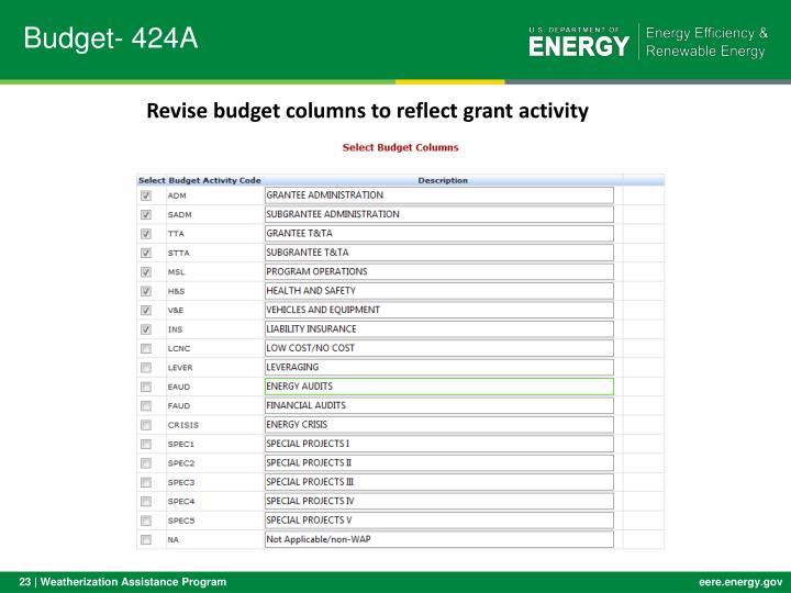 Budget-