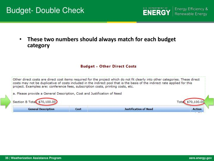 Budget- Double Check