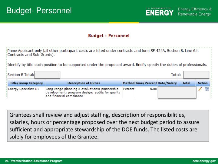 Budget- Personnel