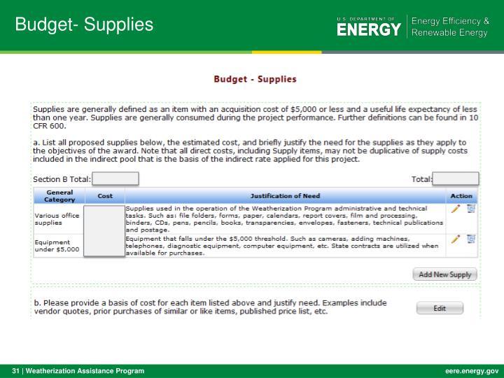 Budget- Supplies