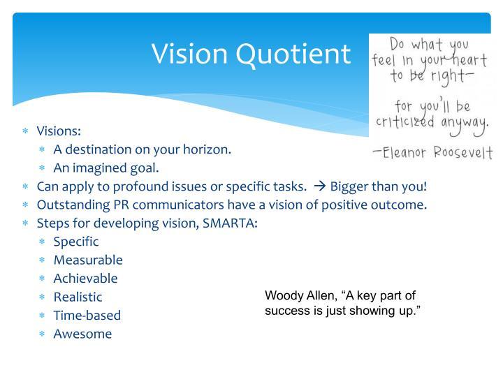 Vision Quotient