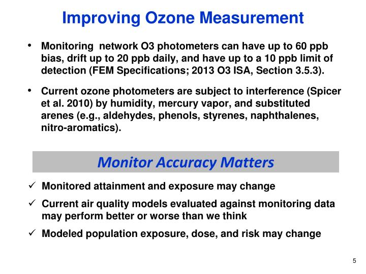 Improving Ozone Measurement
