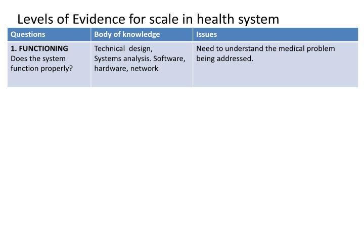 Levels of Evidence for scale in health system
