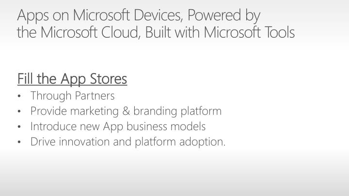 Apps on Microsoft Devices, Powered by