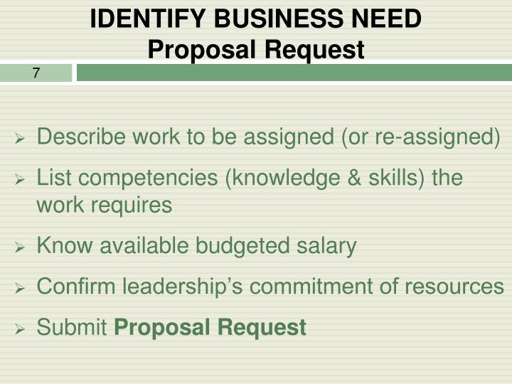 IDENTIFY BUSINESS NEED