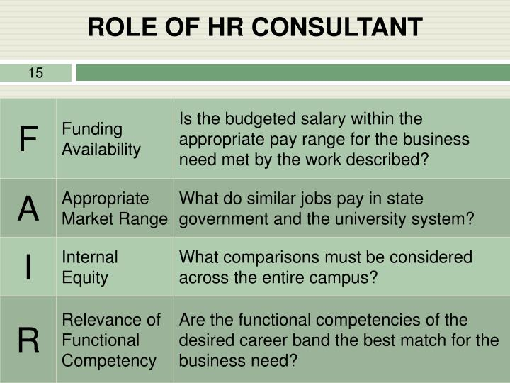 ROLE OF HR CONSULTANT