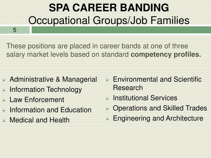 SPA CAREER BANDING