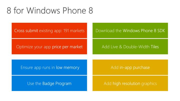 8 for Windows Phone 8