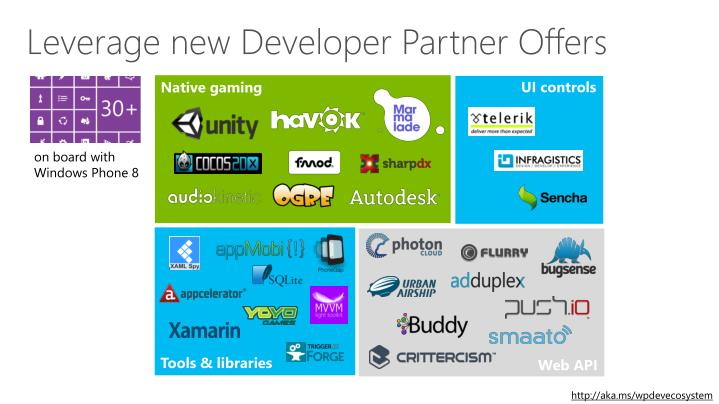 Leverage new Developer Partner Offers