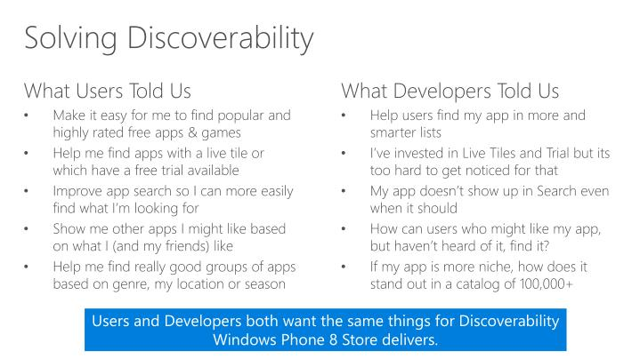 Solving Discoverability