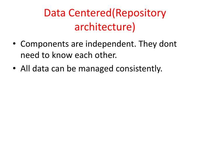 Data Centered(Repository architecture)